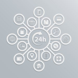 Online ortam, müşteri bulma, online rekabet, sosyal pazarlama, online pr, reklamcılık, internetten nasıl müşteri bulunur